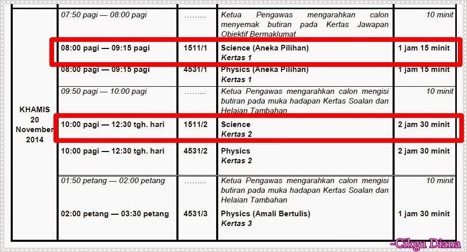 Jadual SPM 2014 (Sains)