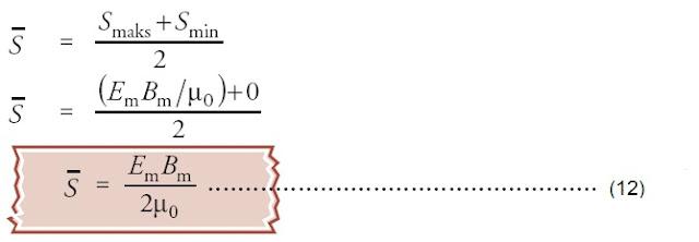 nilai intensitas rata-rata gelombang elektromagnetik