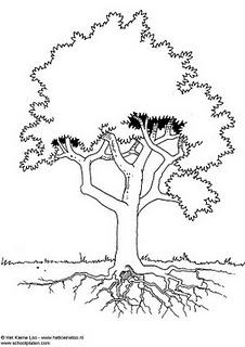 disuruh gambar pohon dan manusia ( 2 gambar yang terpisah ) Untuk