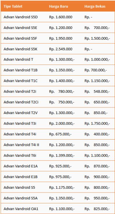 daftar harga tablet advan vandroid terbaru dan terlengkap 2015