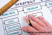 اخطار يجب تفاديها عند ابتكار خطة تسويقية,خطة تسويقية,خطة عمل,البيع,الشراء,التصدير,الاستيراد,سوق مصر