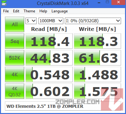 WD Elements 1 TB CrystalDisk Benchmark