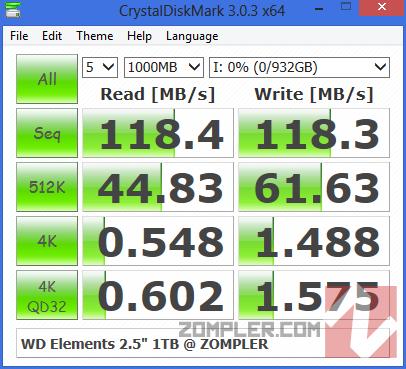 WD Elements 1 TB CrystalDisk Benchmark