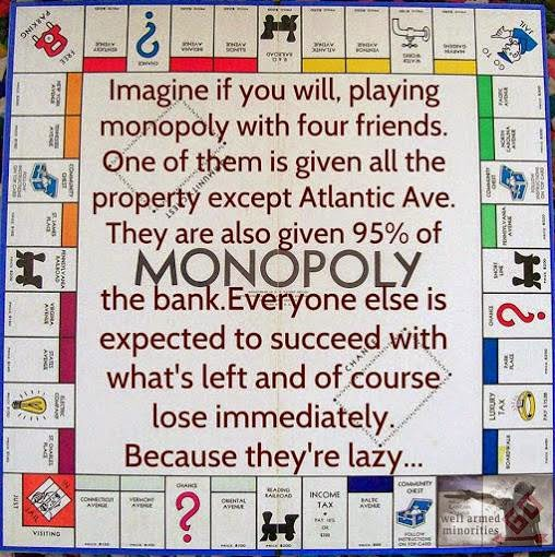 Monopólio, Capitalismo, Neo-Liberalismo