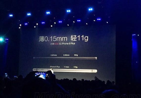 Xiaomi Note 2015