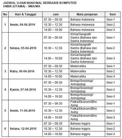 Jadwal UNBK Utama SMA/MA  tahun 2016