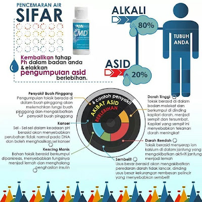 kelebihan air alkali