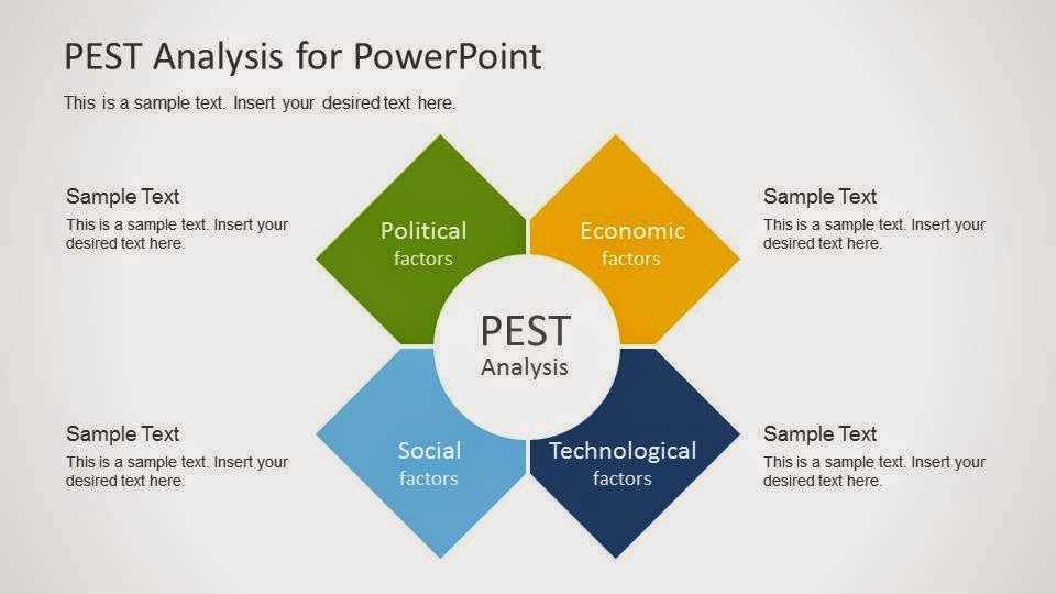 What Is A Pest Analysis Example Images  Pest Analysis Template Word
