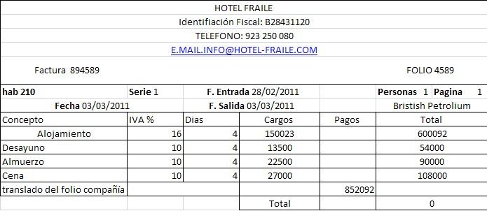 proceso de facturación hotelera