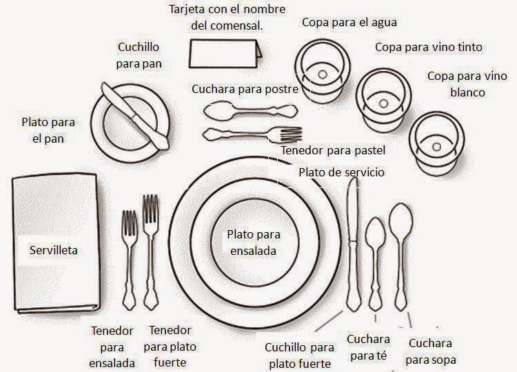 Urbanidad y buenas costumbres alimentos cubiertos y platos for Orden de los cubiertos en la mesa