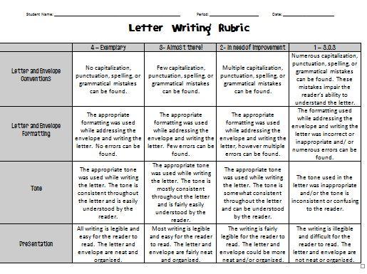 avid essay rubric
