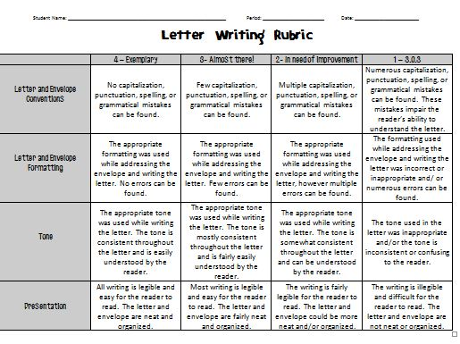 Pin by Krista Snyder on Resumes and Cover Letters   Pinterest Resume CV Cover Letter Friendly Letter Rubric