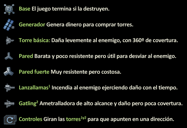 referencias de Aliens Defense