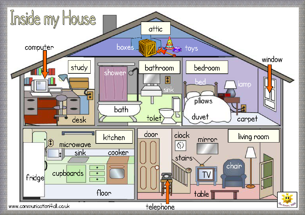 Home sweet home angl s per a adults for Bedroom y sus partes en ingles