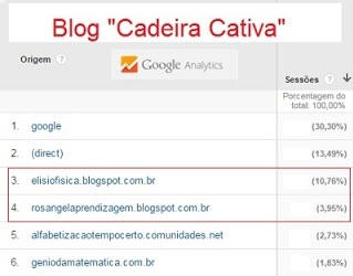 "Educadores Multiplicadores - Blog ""Cadeira Cativa"""
