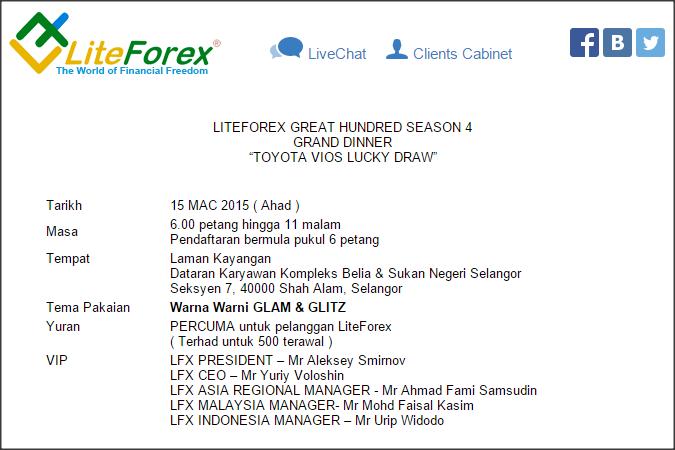 Liteforex malaysia blogspot