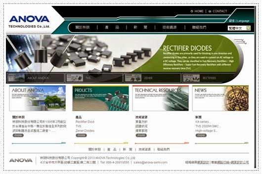 網頁設計價格