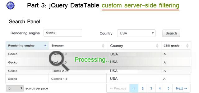 Implement custom multicolumn server-side filtering in jQuery dataTables