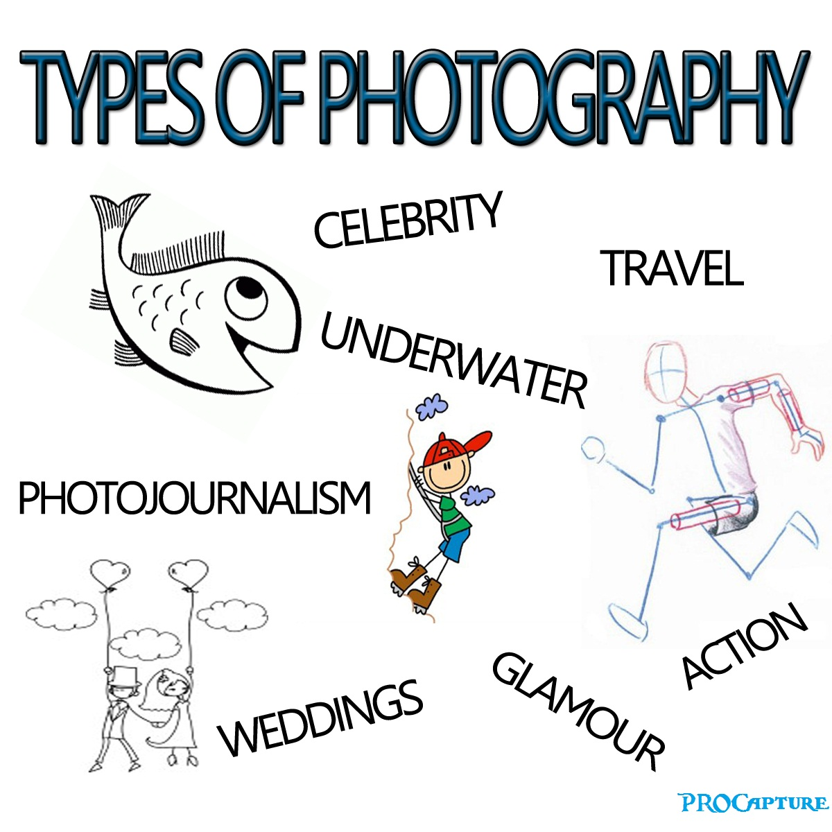 Types Of Photography Types of Photography Take your