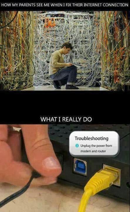 technolgy