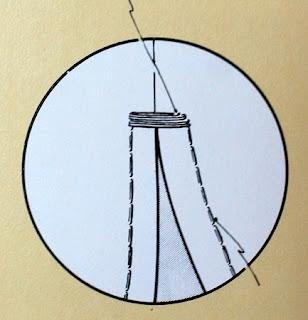 Una carpa Apache para los Niños, Ideas Infantiles Faciles de Hacer