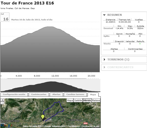 Sesion BKOOL Tour de France 2013 Etapa 16. Col de Manse. Gap
