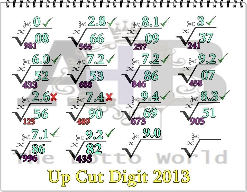 Thai Lotto Tips 2014