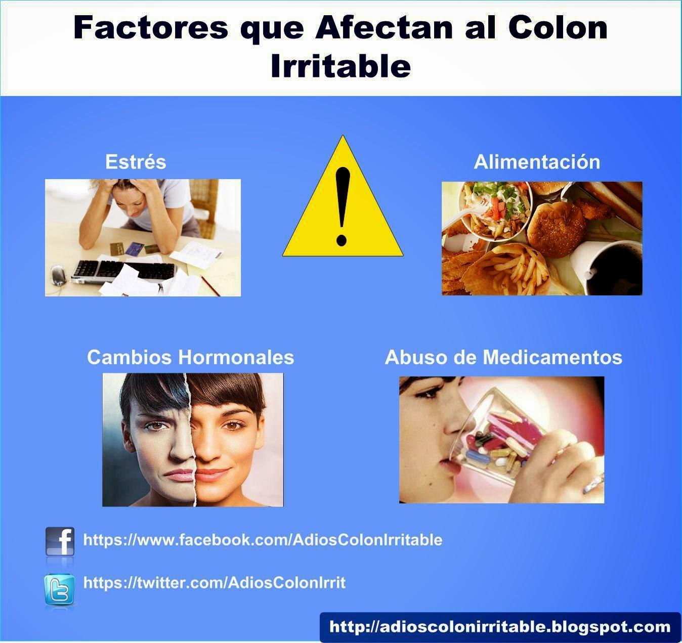 causas intestino irritable colitis