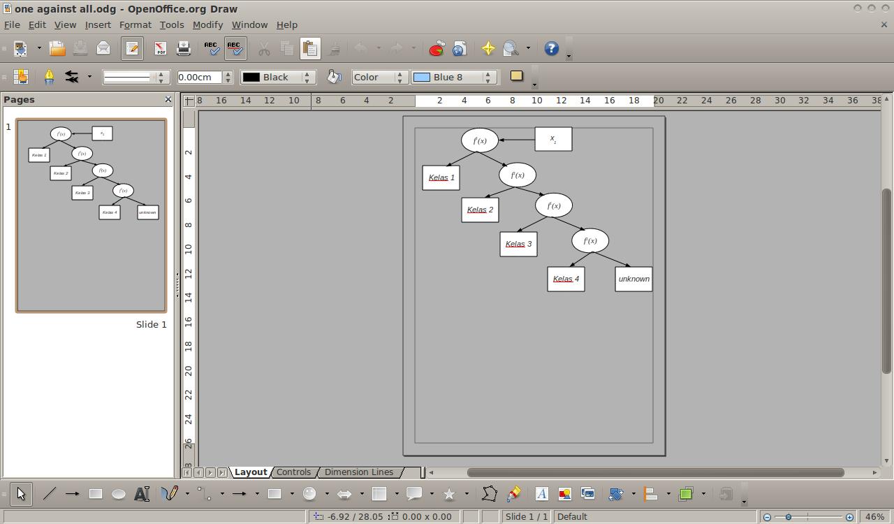 6 Software Pengganti Visio Untuk Draw Merupakan Bagian