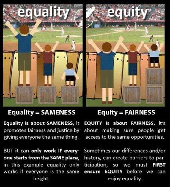 Equality vs. Equity: See descriptive text below...