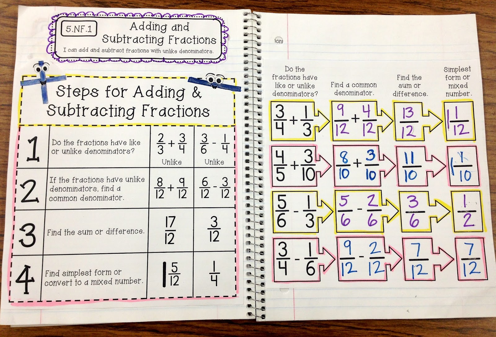 5th grade interactive math notebook fractions edition create adding subtracting fractions 51 ccuart Images
