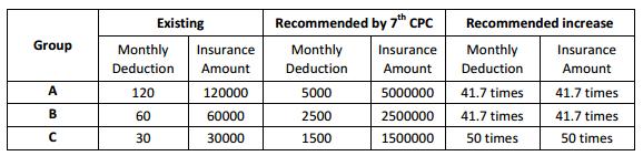 IRSTA-Memorandum-7th_Pay_Commission_Report