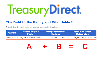 treasurydirect.png