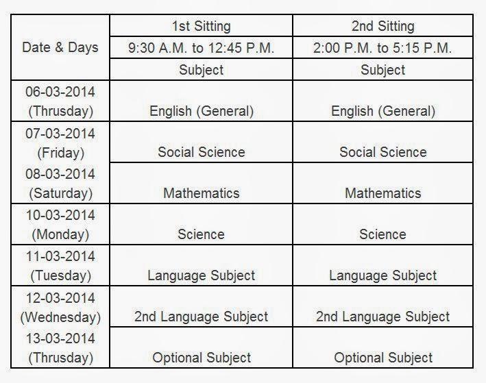 bihar board 10th result 2014 bseb matric results 2014