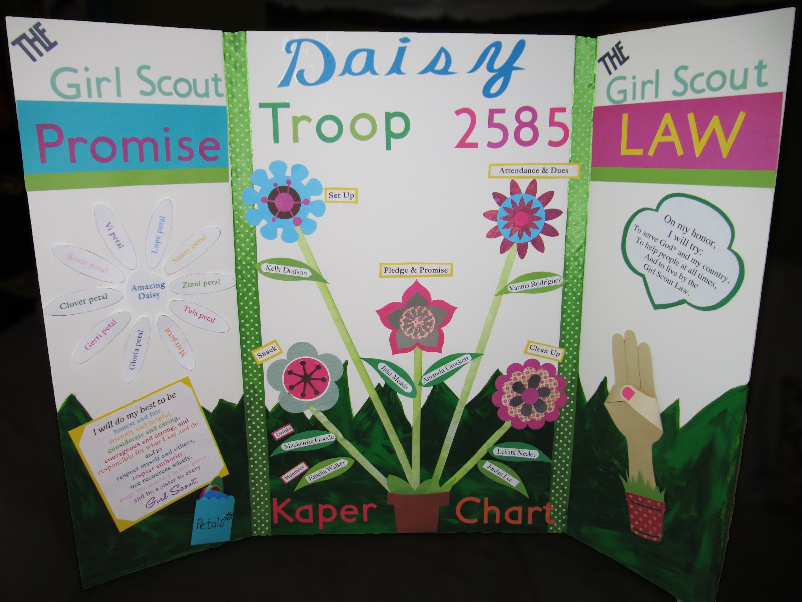 Creatively Quirky At Home Daisy Girl Scout Kaper Chart