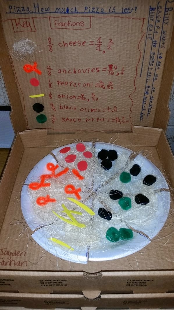 pizza fractions project