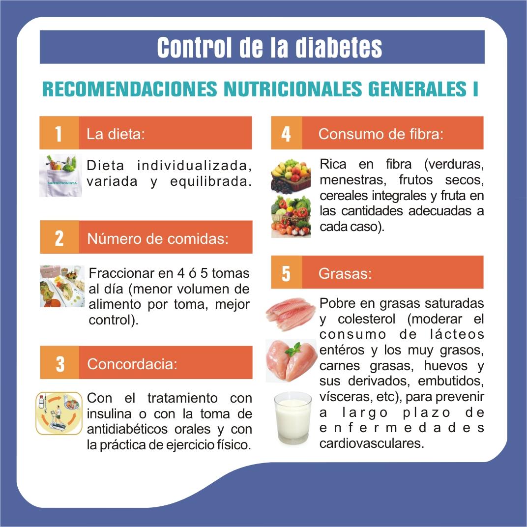 Como controlar la diabetes como se puede controlar la diabetes tipo 2 de forma natural como - Alimentos diabetes permitidos ...