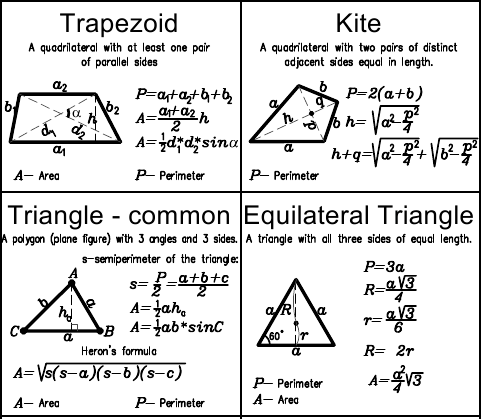 List of Common geometry formulas