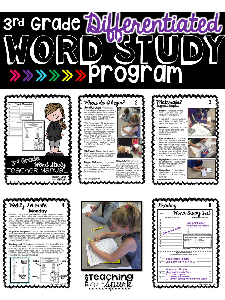Tpt back to school sale monday tuesday that teaching spark for 5th grade newsletter template