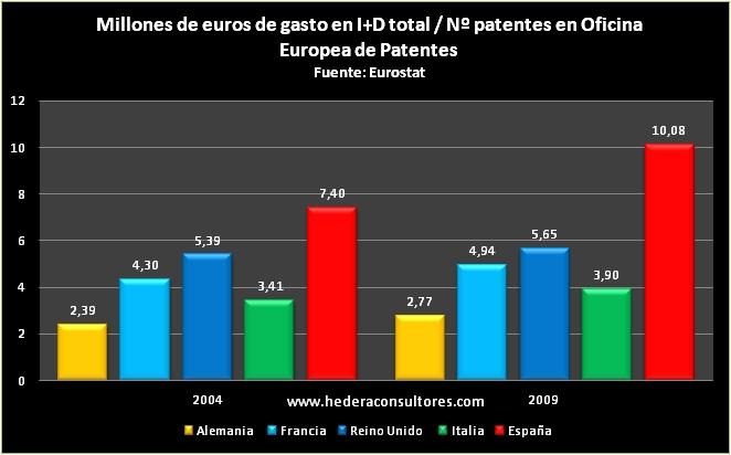 Calidad y gesti n empresarial iso 9001 e iso 14001 for Oficina de patentes