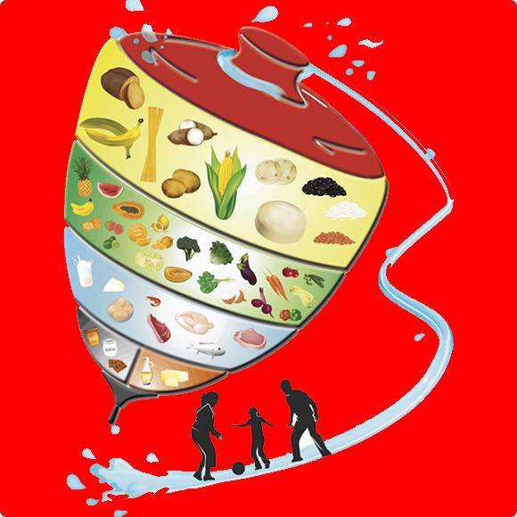 El Trompo de los Alimentos | Amiguito En Línea