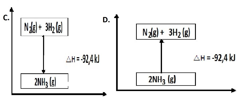 Wong daroel oeloem soal jawab kimia 1 siap unas diagram tingkat energi dari reaksi di atas adalah ccuart Choice Image