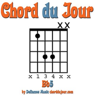 Chord du Jour: Jam Session 111l + Bb5 Power Chord