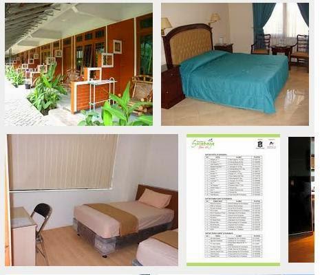 Daftar Hotel Murah Di Surabaya Tarif Bawah Rp200000