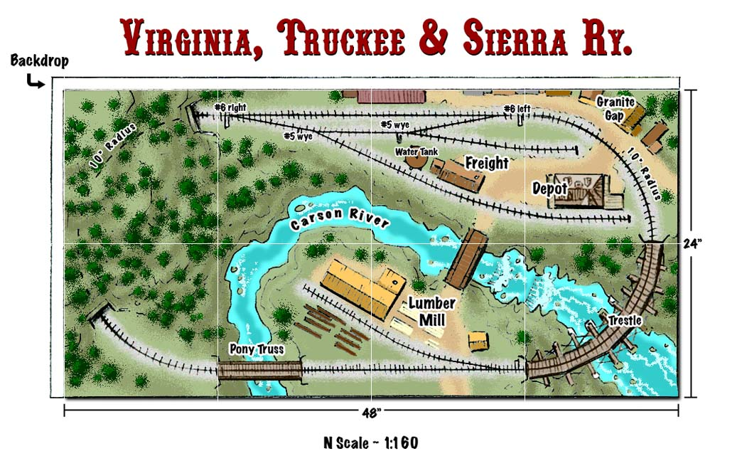Thunder mesa mining co n scale track plans - N scale train layouts small spaces paint ...