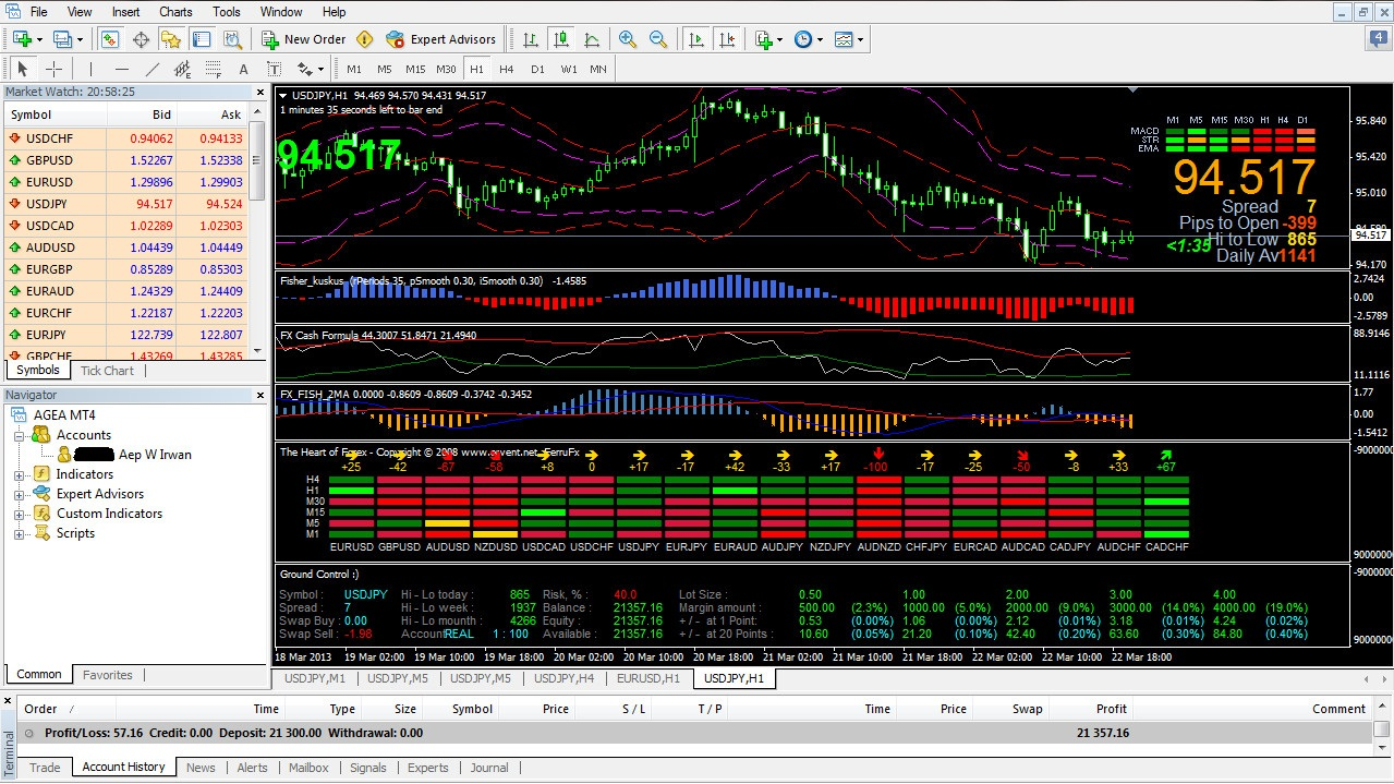 Download indikator forex pasti profit