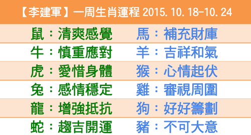 【李建軍】一周生肖運程2015.10.18-10.24
