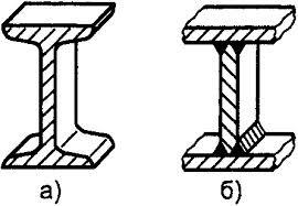 Основные положения деформации металла в двутавровых калибрах
