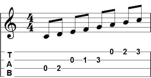 Phil's Uke Lessons: Two Minute Tips #19: The C Major Scale