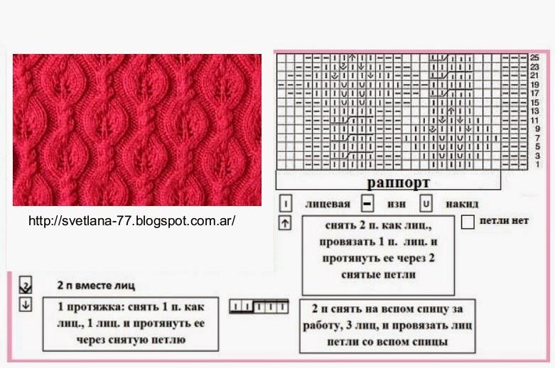 схема узора вязание